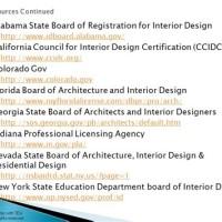 Requirements For Interior Design License In Florida | Psoriasisguru.com